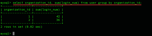 select organization_id, sum(login_num) from user group by organization_id;