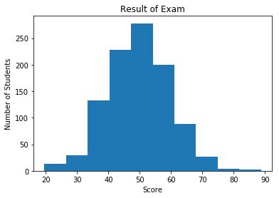 pythonでヒストグラム・度数分布票を描く方法。サンプル画像。