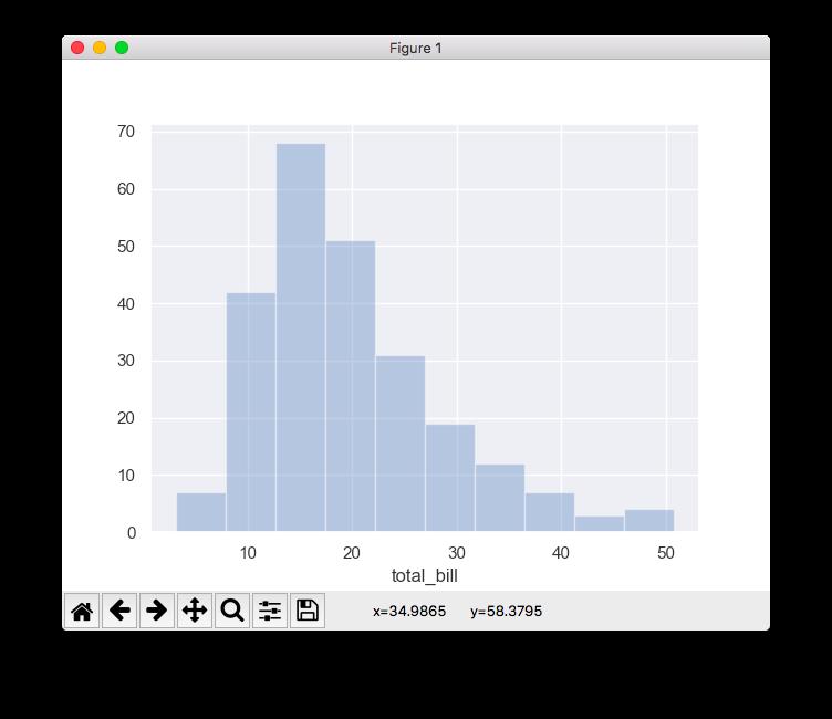 Pythonのseabornライブラリを使って、データセットを読み込み、ヒストグラムを出力するサンプルプログラム