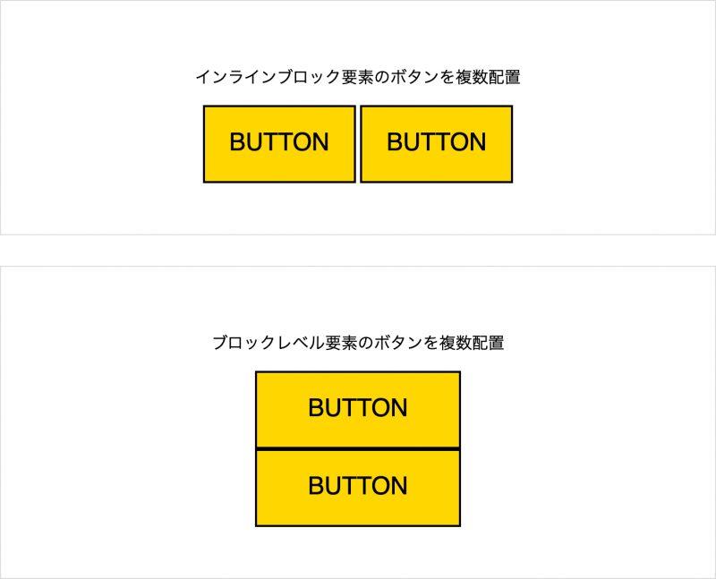 ボタンを中央配置